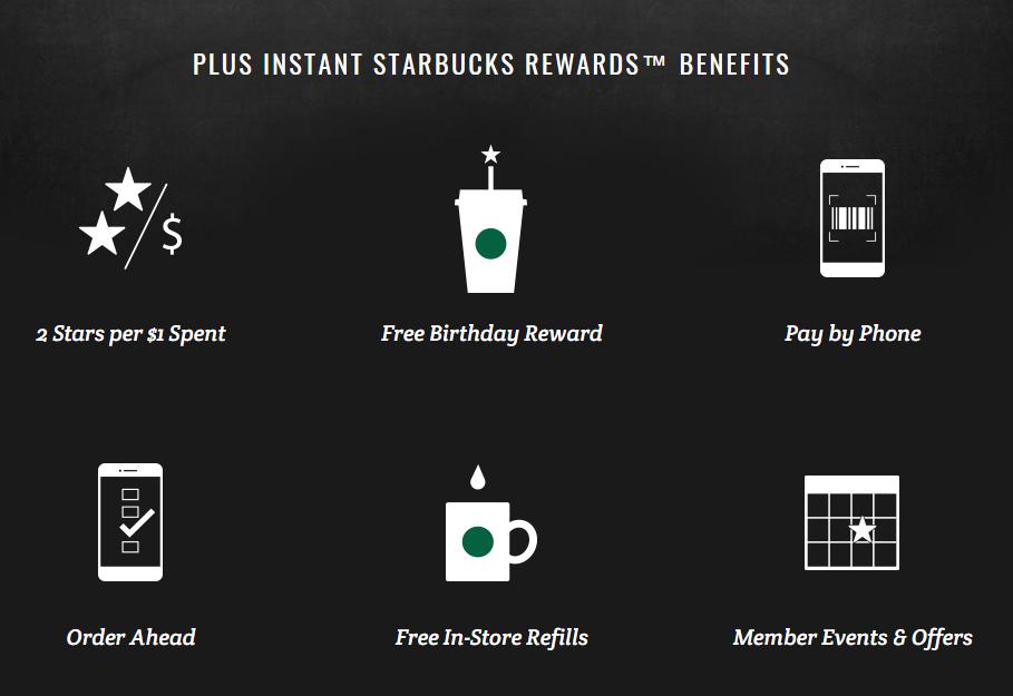 starbucks rewards benefits