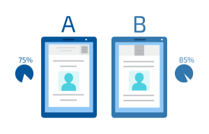 linkedin lead gen ads - a/b testing