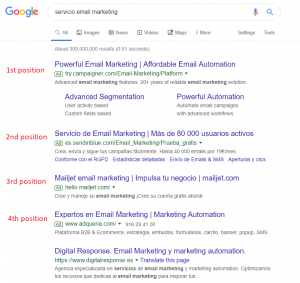 paid results google - ad rank and quality score