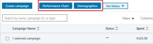 linkedin ads performance results