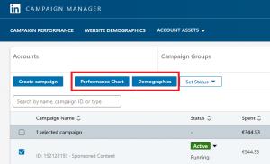 Linkedin sponsored inmail analytics