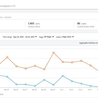linkedin metrics and kpis, linkedin analytics