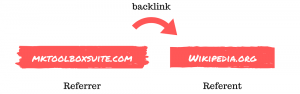 check site backlinks