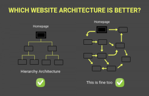 website architecture seo