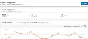 linkedin analytics, linkedin metrics for engagement