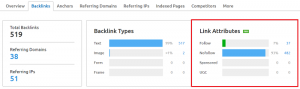 semrush backlink attribution