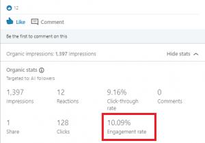 engagement rate linkedin metrics