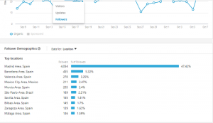 linkedin analytics follower demographics
