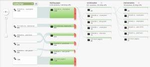 behavior flow report google analytics