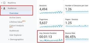 google analytics metrics - average session duration
