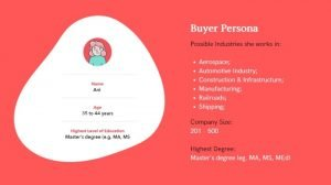 marketing pitch - buyer persona