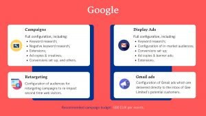 marketing pitch - google example