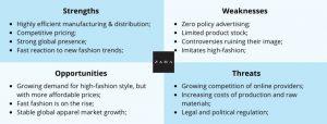 swot analysis examples - zara
