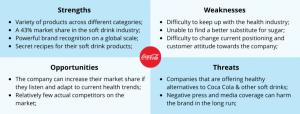 swot analysis examples - the coca cola company