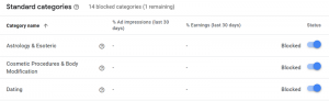 block sensitive categories - increase adsense revenue