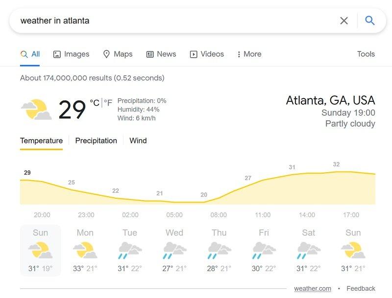 informational intent keywords - weather in atlanta